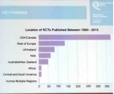 Number of RCTs conducted between 1980 and 2015 by Region. Image credit @HampdenThomson